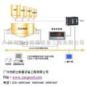GA称重不锈钢反应釜(高压反应锅) - 广州市凯士称重设备工程有限公司http://www.casgood.com/pd193.html