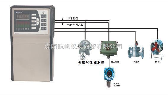 天然气报警器,在线式天然气泄漏报警器