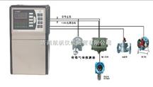 氢气报警器,固定式氢气泄漏报警器