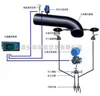 小口徑氣體流量計