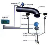 小口徑彎管氣體流量計