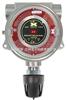 TP-624D防爆硫化氢气体检测仪