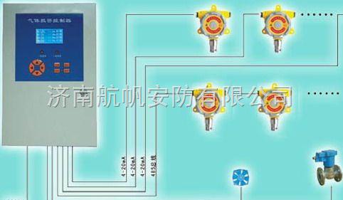 氫氣氣體報警器,氫氣泄露報警器,氫氣濃度報警器