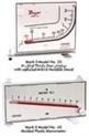 MarkII模制塑料壓力計