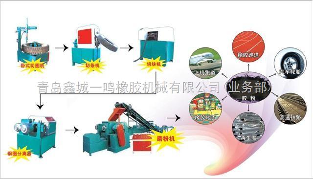 胶粉生产设备-废旧轮胎处理设备